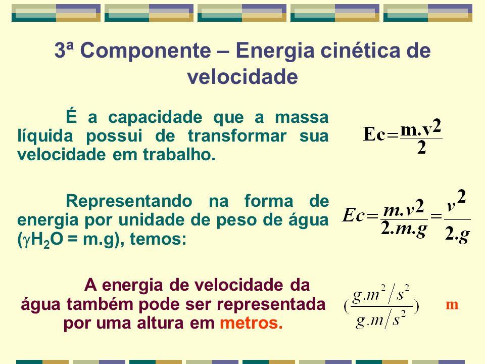 3ª Componente – Energia cinética de velocidade