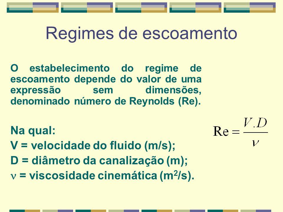 Regimes de escoamento Na qual: V = velocidade do fluido (m/s);
