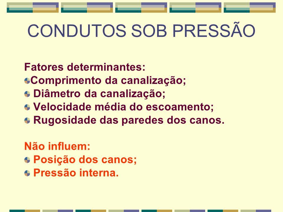 CONDUTOS SOB PRESSÃO Fatores determinantes: