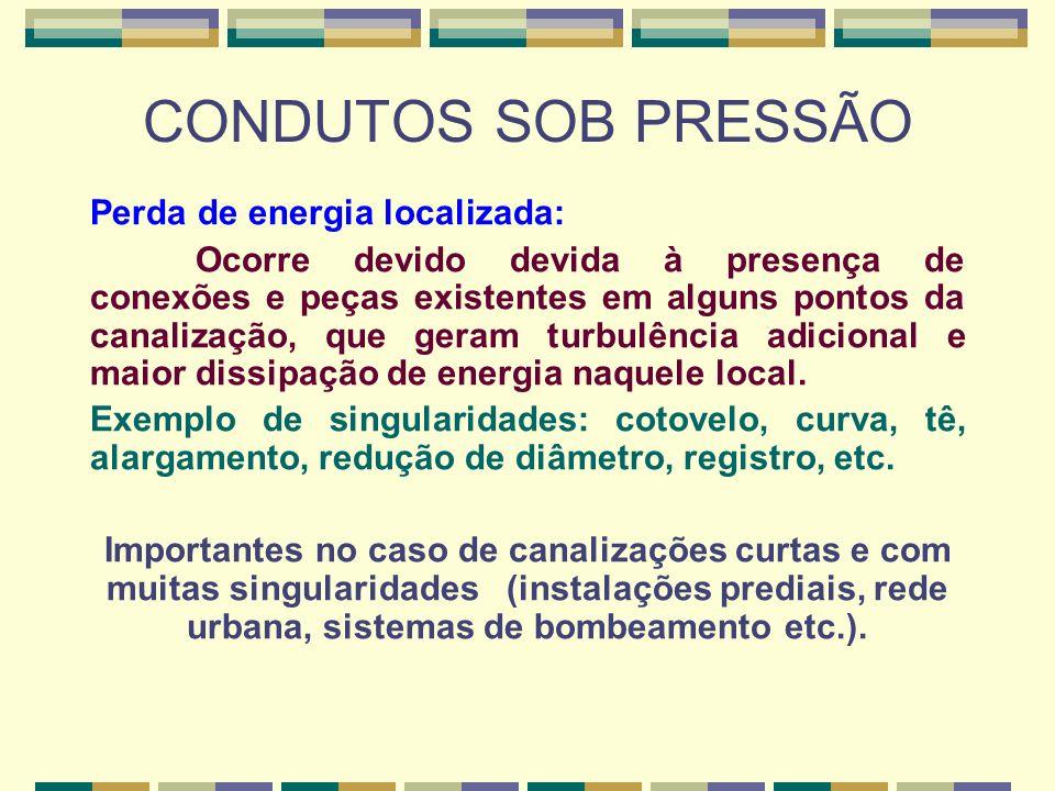 CONDUTOS SOB PRESSÃO Perda de energia localizada: