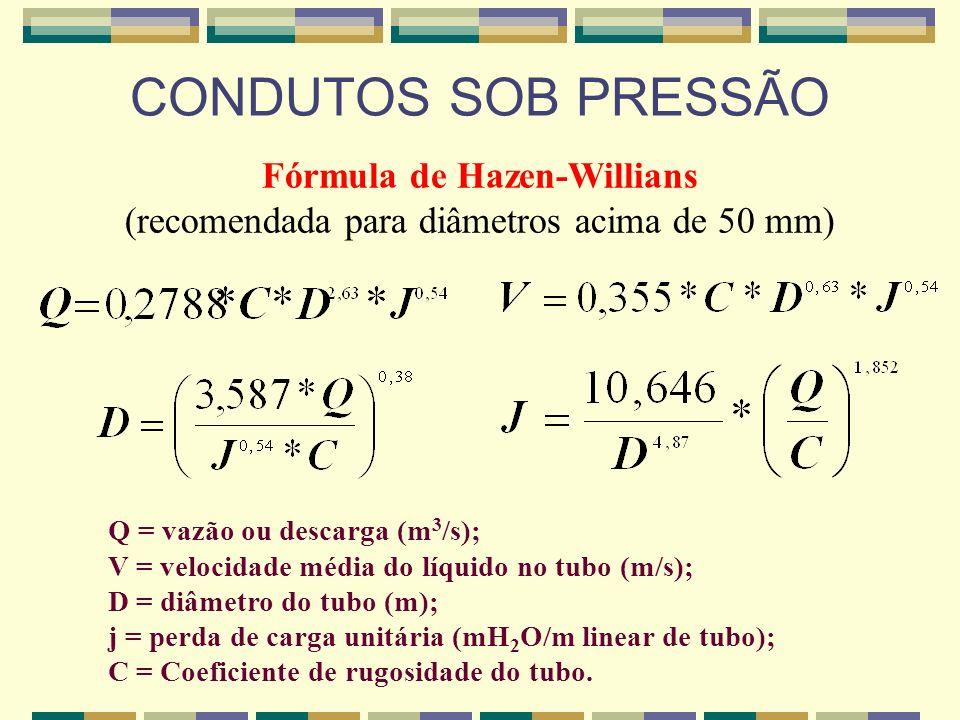 Fórmula de Hazen-Willians