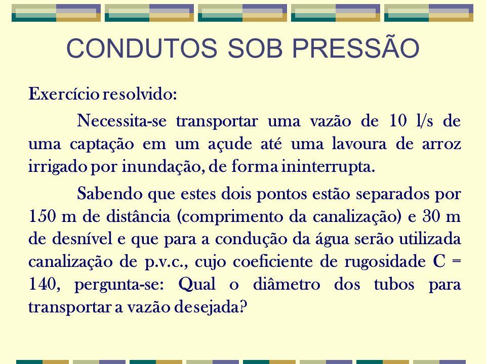 CONDUTOS SOB PRESSÃO Exercício resolvido: