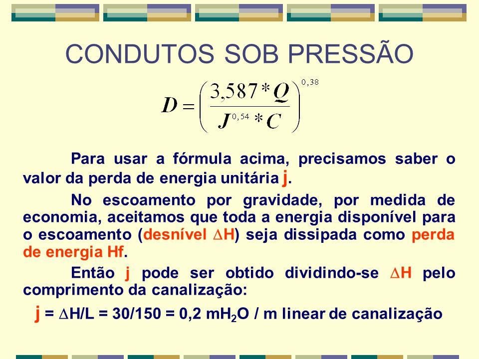 j = H/L = 30/150 = 0,2 mH2O / m linear de canalização