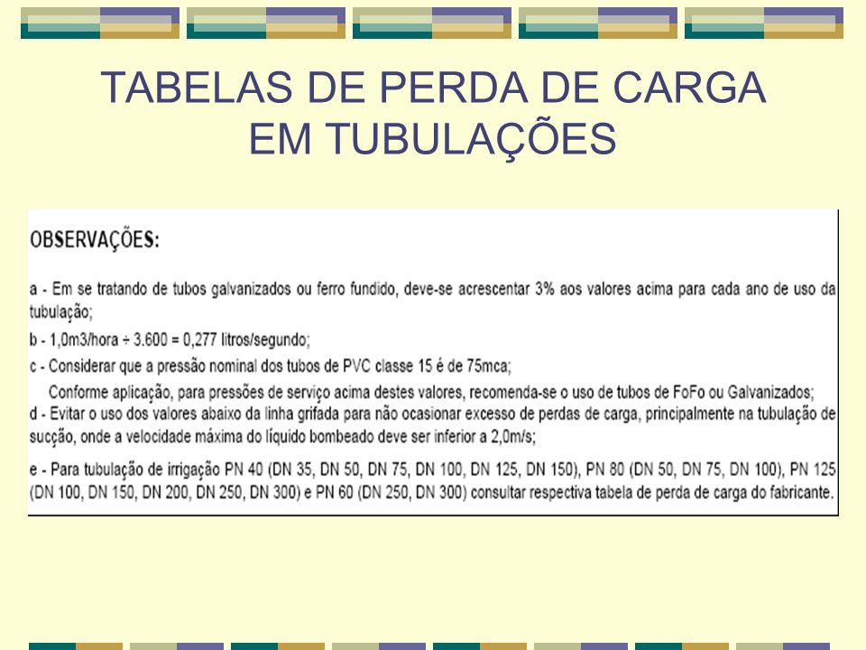 TABELAS DE PERDA DE CARGA EM TUBULAÇÕES