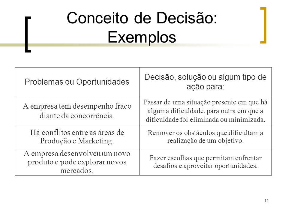 Conceito de Decisão: Exemplos
