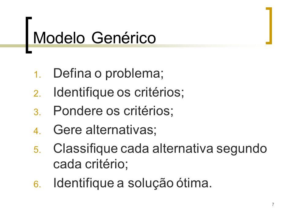 Modelo Genérico Defina o problema; Identifique os critérios;