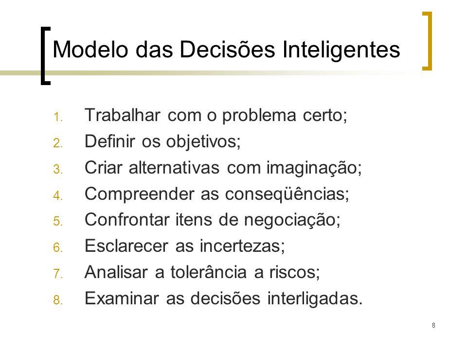 Modelo das Decisões Inteligentes