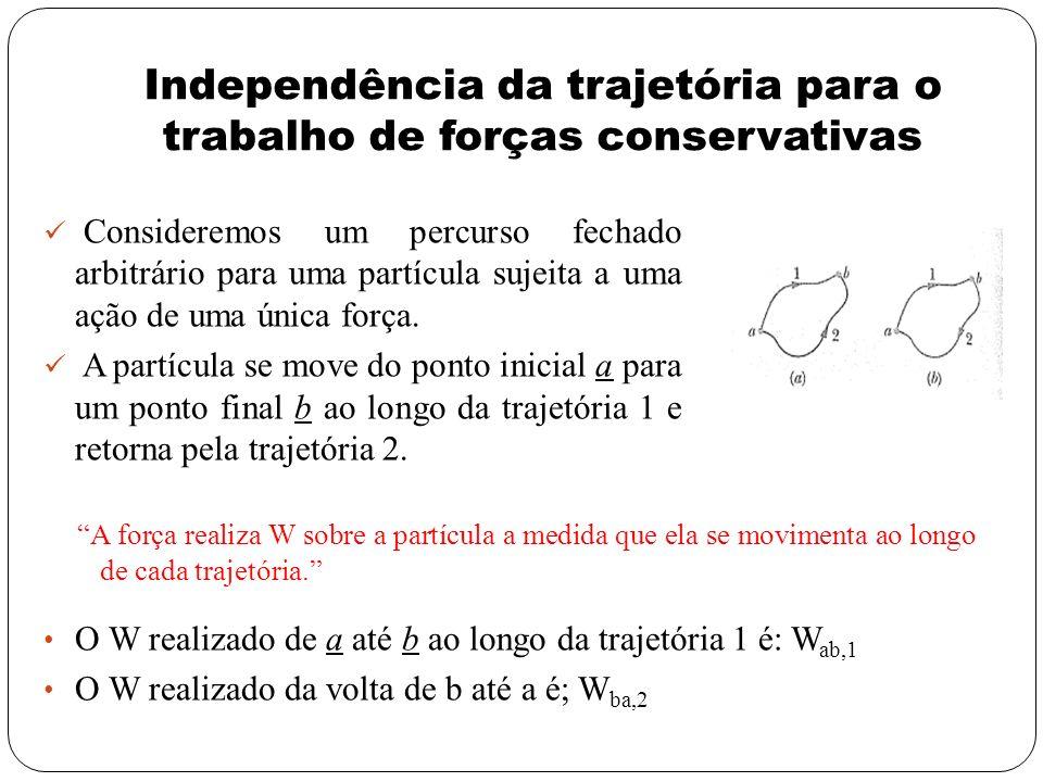 Independência da trajetória para o trabalho de forças conservativas