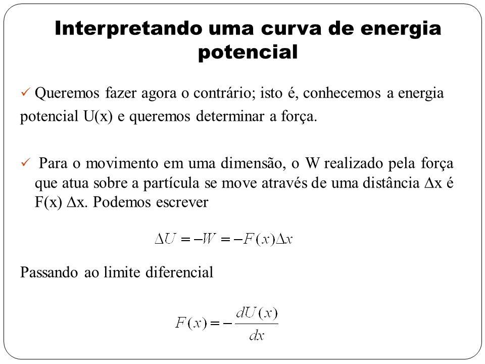 Interpretando uma curva de energia potencial