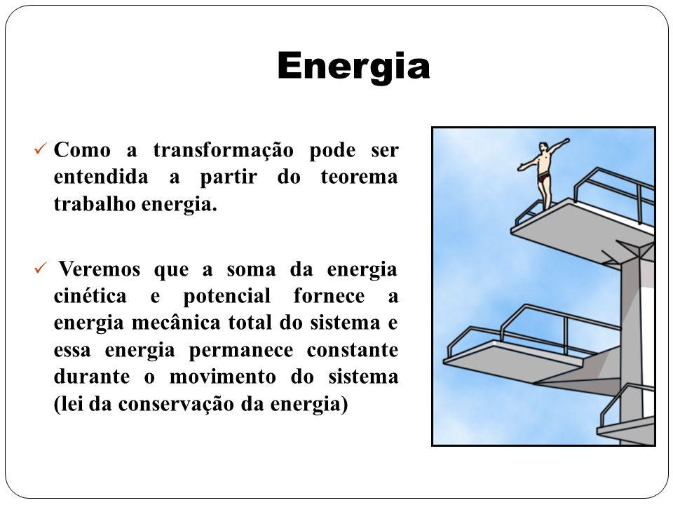 EnergiaComo a transformação pode ser entendida a partir do teorema trabalho energia.