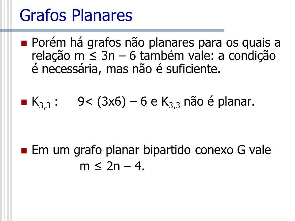 Grafos Planares Porém há grafos não planares para os quais a relação m ≤ 3n – 6 também vale: a condição é necessária, mas não é suficiente.