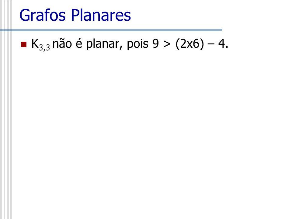 Grafos Planares K3,3 não é planar, pois 9 > (2x6) – 4.