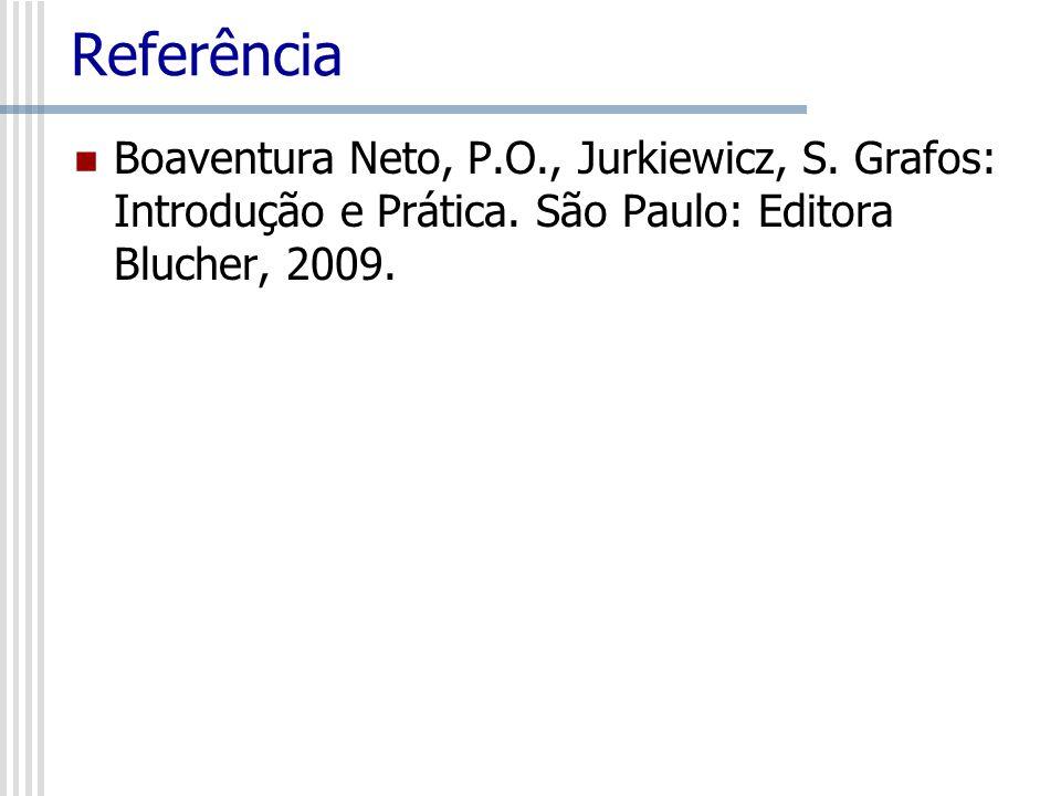 Referência Boaventura Neto, P.O., Jurkiewicz, S. Grafos: Introdução e Prática.