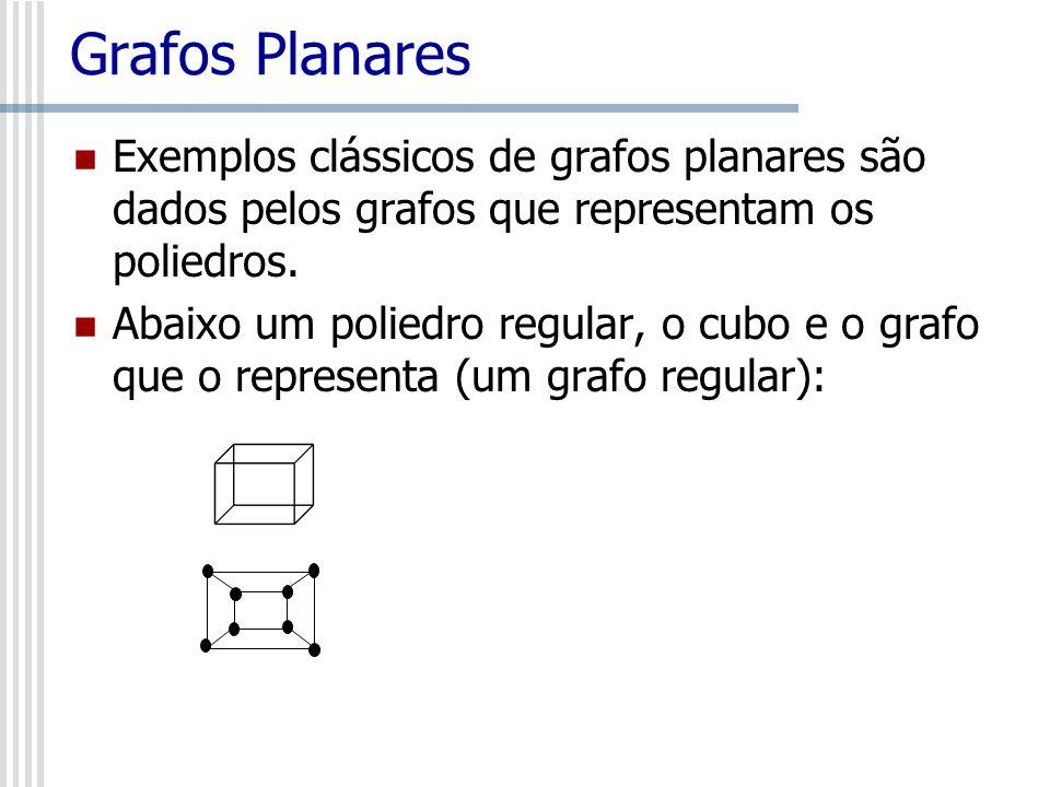 Grafos PlanaresExemplos clássicos de grafos planares são dados pelos grafos que representam os poliedros.