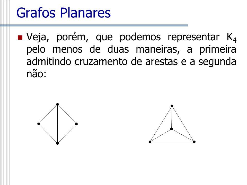Grafos Planares Veja, porém, que podemos representar K4 pelo menos de duas maneiras, a primeira admitindo cruzamento de arestas e a segunda não: