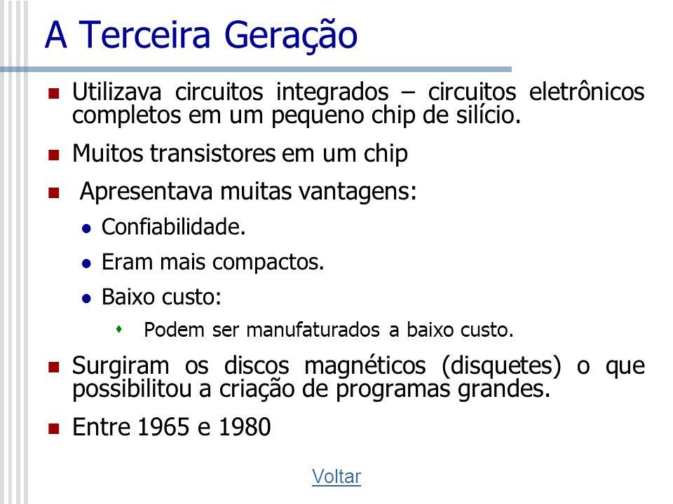A Terceira Geração Utilizava circuitos integrados – circuitos eletrônicos completos em um pequeno chip de silício.