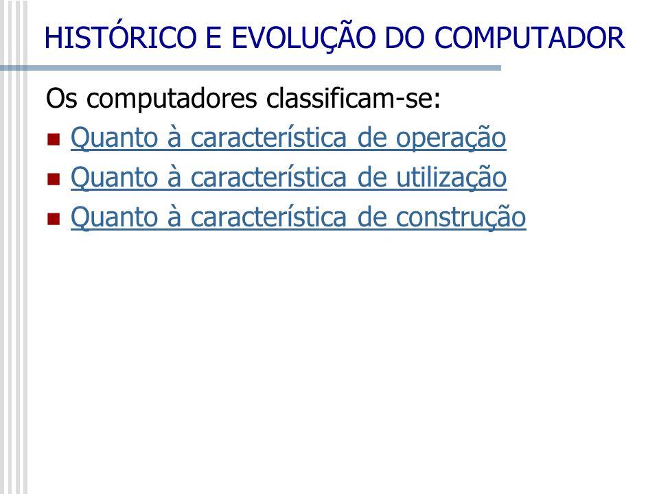 HISTÓRICO E EVOLUÇÃO DO COMPUTADOR