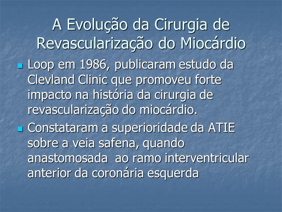 A Evolução da Cirurgia de Revascularização do Miocárdio