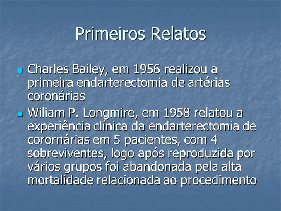 Primeiros Relatos Charles Bailey, em 1956 realizou a primeira endarterectomia de artérias coronárias.