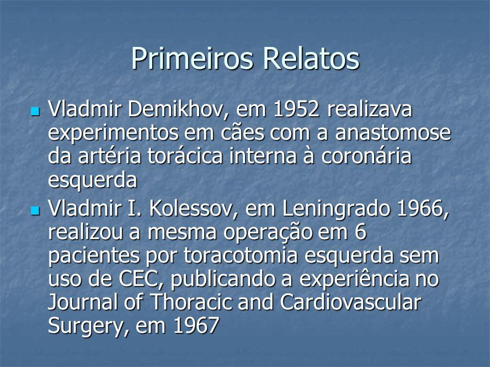 Primeiros Relatos Vladmir Demikhov, em 1952 realizava experimentos em cães com a anastomose da artéria torácica interna à coronária esquerda.