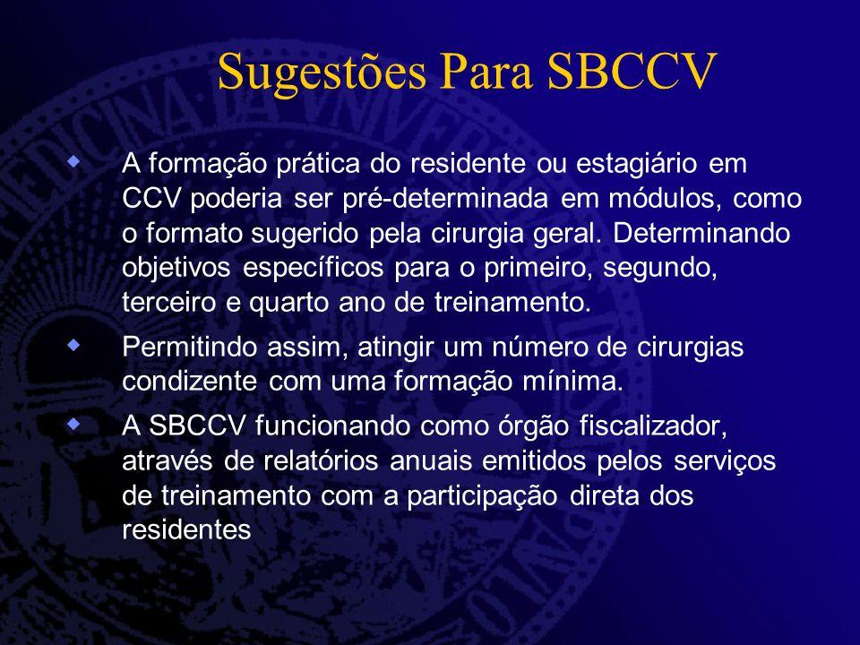 Sugestões Para SBCCV