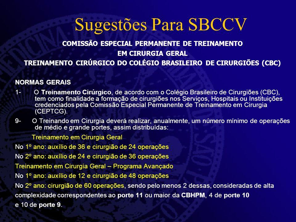 Sugestões Para SBCCV COMISSÃO ESPECIAL PERMANENTE DE TREINAMENTO