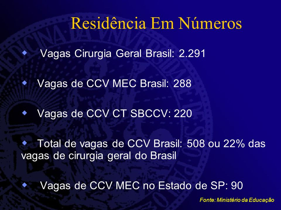 Residência Em Números Vagas Cirurgia Geral Brasil: 2.291