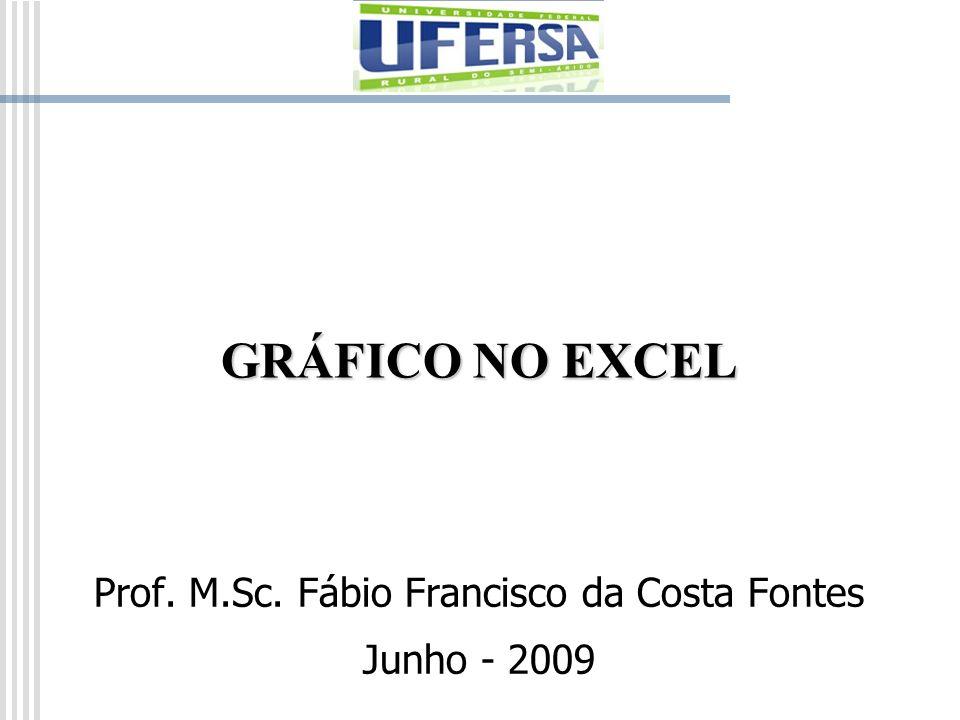 Prof. M.Sc. Fábio Francisco da Costa Fontes Junho - 2009