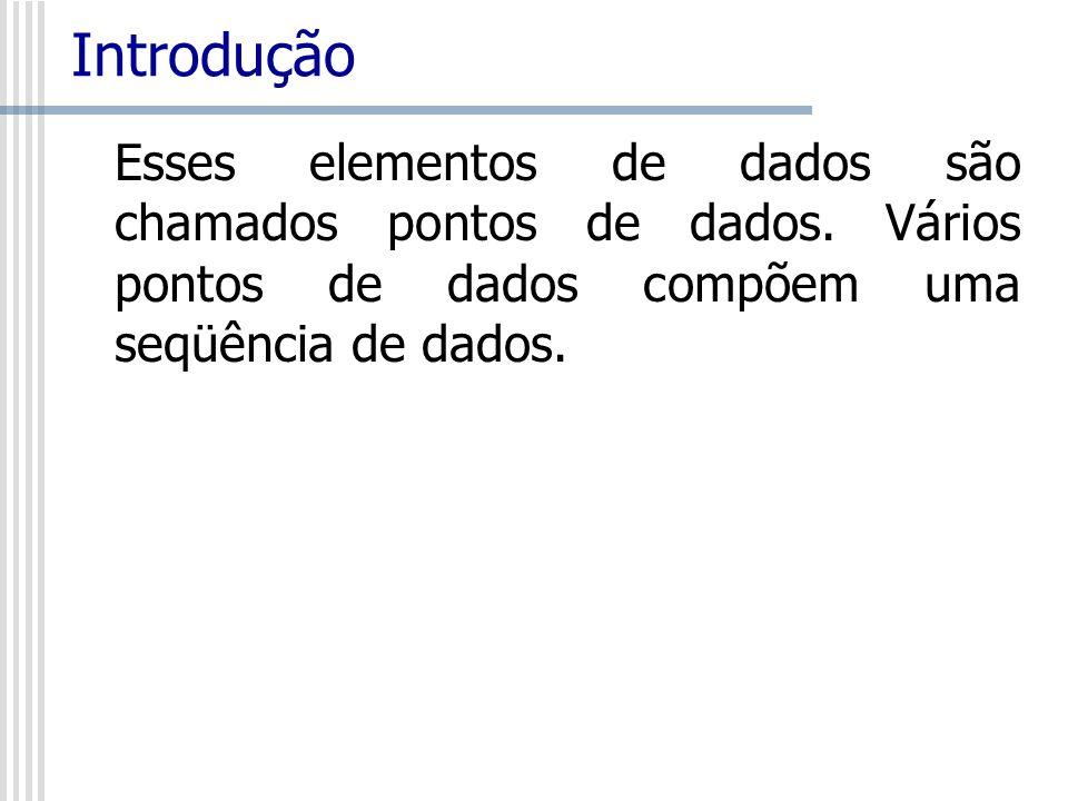 IntroduçãoEsses elementos de dados são chamados pontos de dados.
