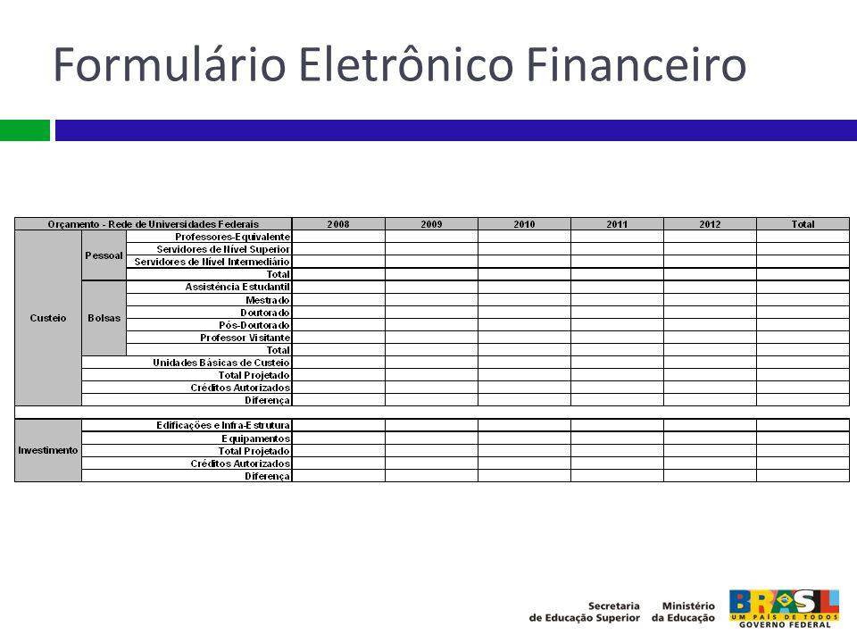 Formulário Eletrônico Financeiro