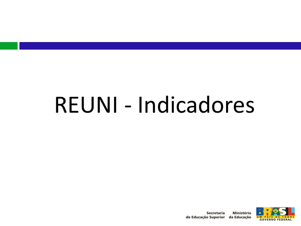 REUNI - Indicadores 25