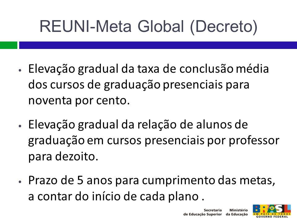 REUNI-Meta Global (Decreto)