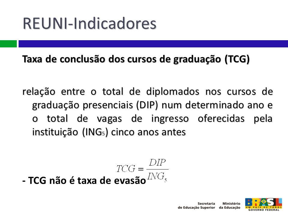 REUNI-Indicadores Taxa de conclusão dos cursos de graduação (TCG)