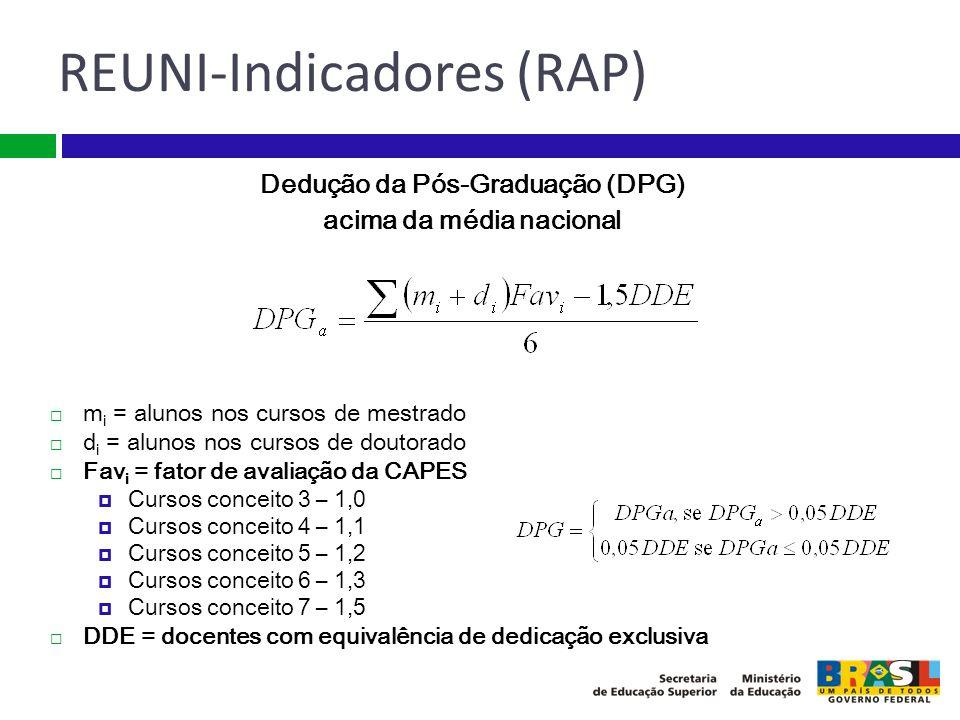 Dedução da Pós-Graduação (DPG) acima da média nacional