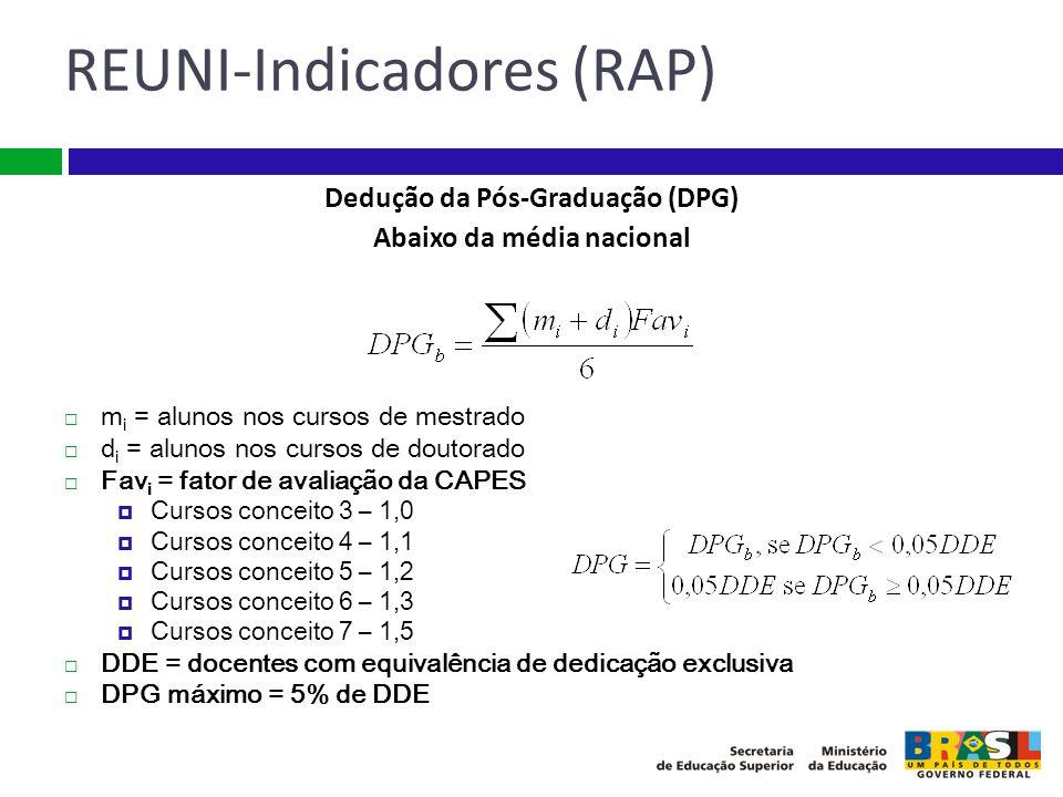 Dedução da Pós-Graduação (DPG) Abaixo da média nacional