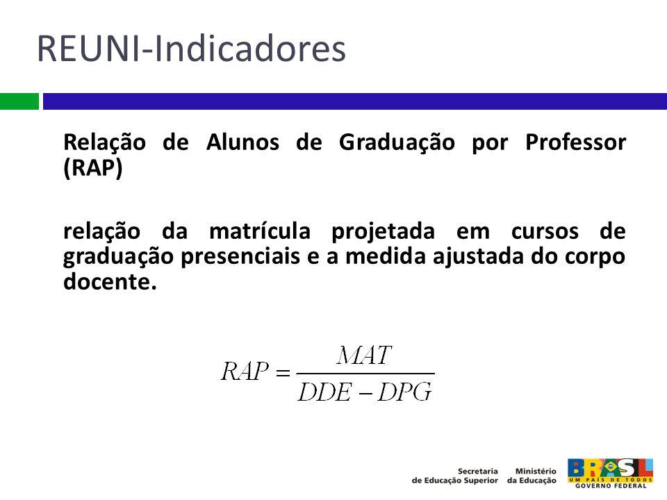 REUNI-Indicadores Relação de Alunos de Graduação por Professor (RAP)