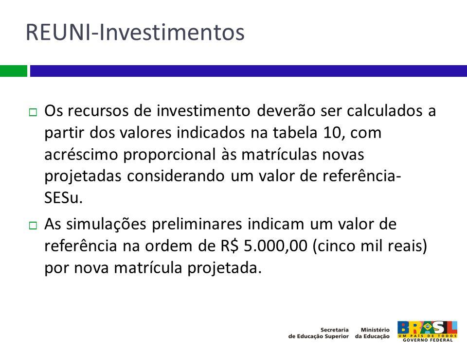 REUNI-Investimentos