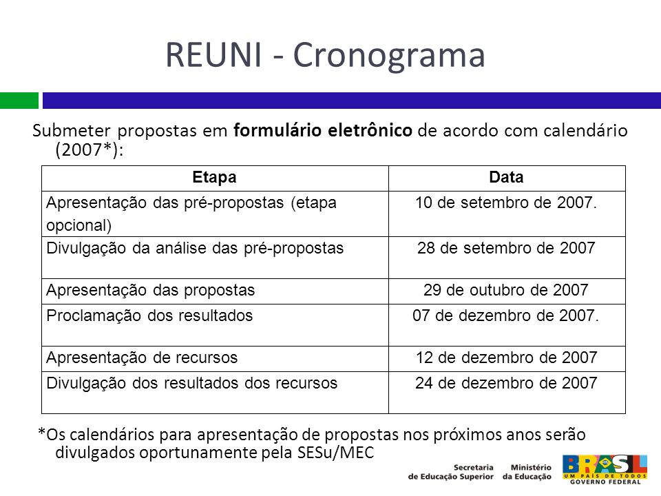 REUNI - Cronograma Submeter propostas em formulário eletrônico de acordo com calendário (2007*):