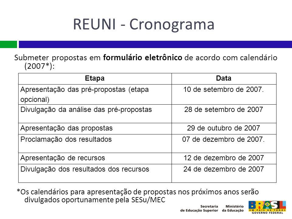 REUNI - CronogramaSubmeter propostas em formulário eletrônico de acordo com calendário (2007*):