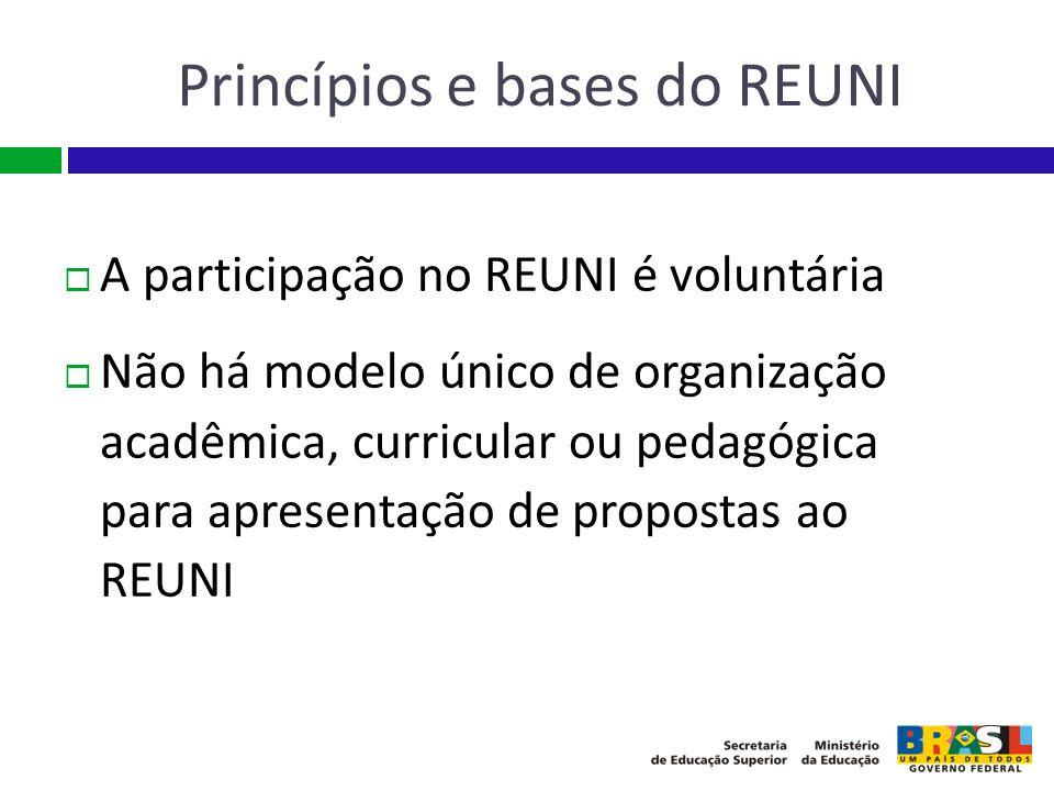 Princípios e bases do REUNI