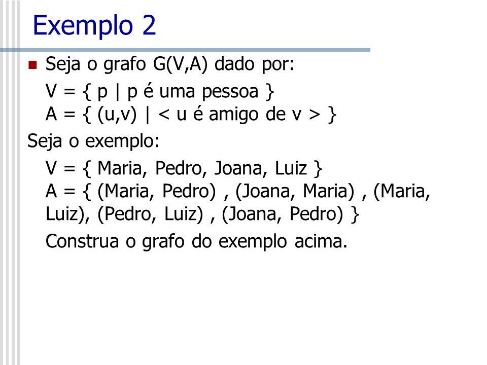 Exemplo 2 Seja o grafo G(V,A) dado por: