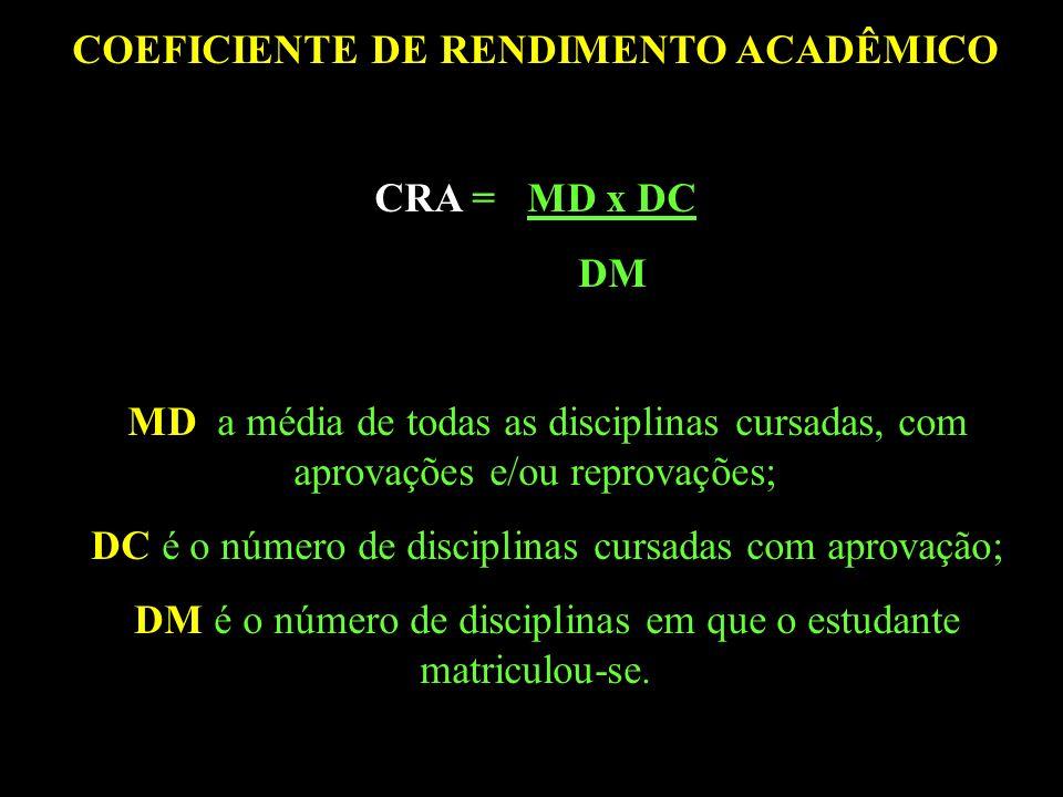 COEFICIENTE DE RENDIMENTO ACADÊMICO