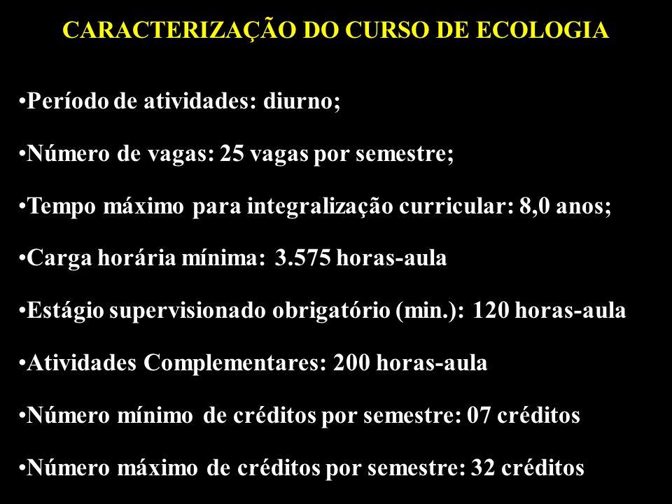CARACTERIZAÇÃO DO CURSO DE ECOLOGIA