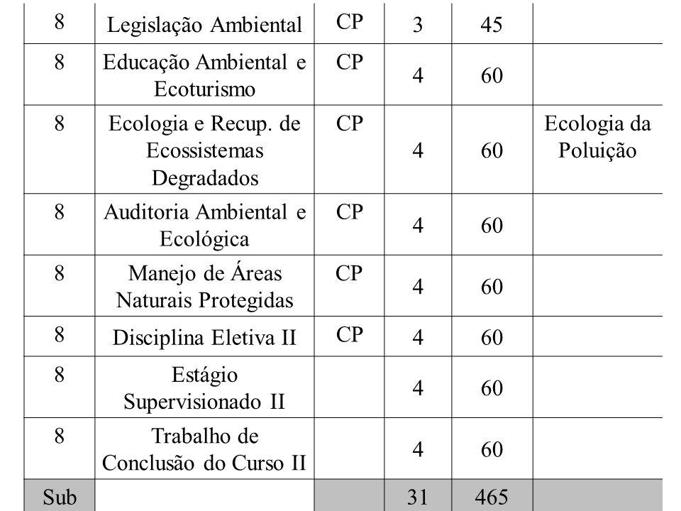 Educação Ambiental e Ecoturismo 4 60