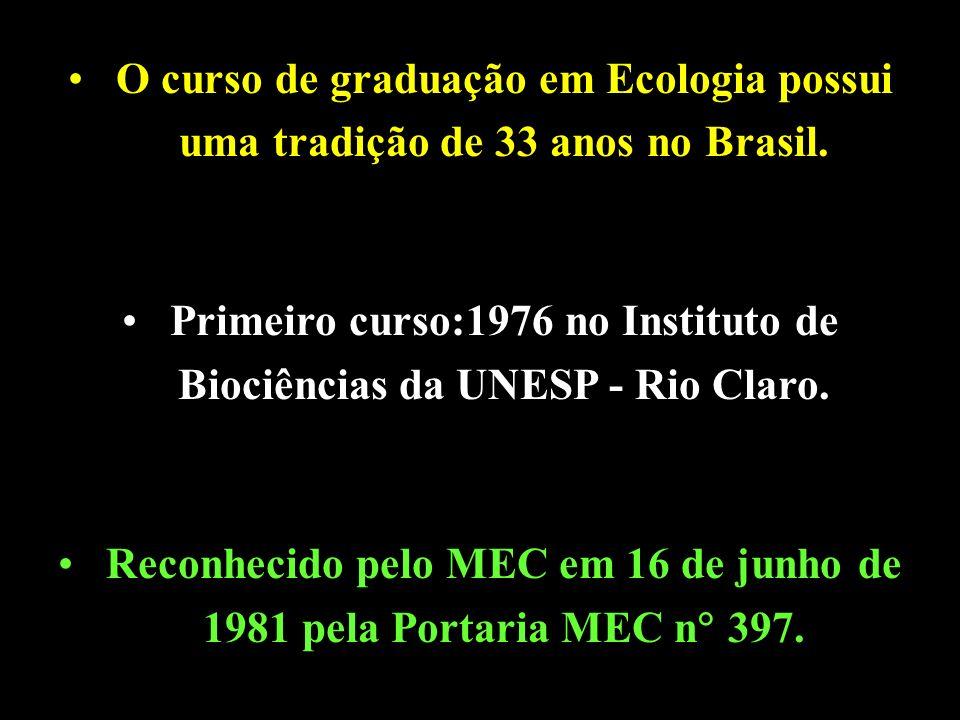 Primeiro curso:1976 no Instituto de Biociências da UNESP - Rio Claro.