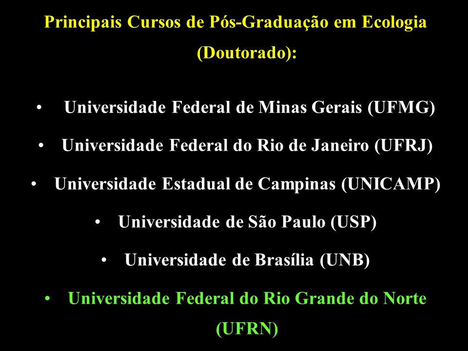 Principais Cursos de Pós-Graduação em Ecologia (Doutorado):
