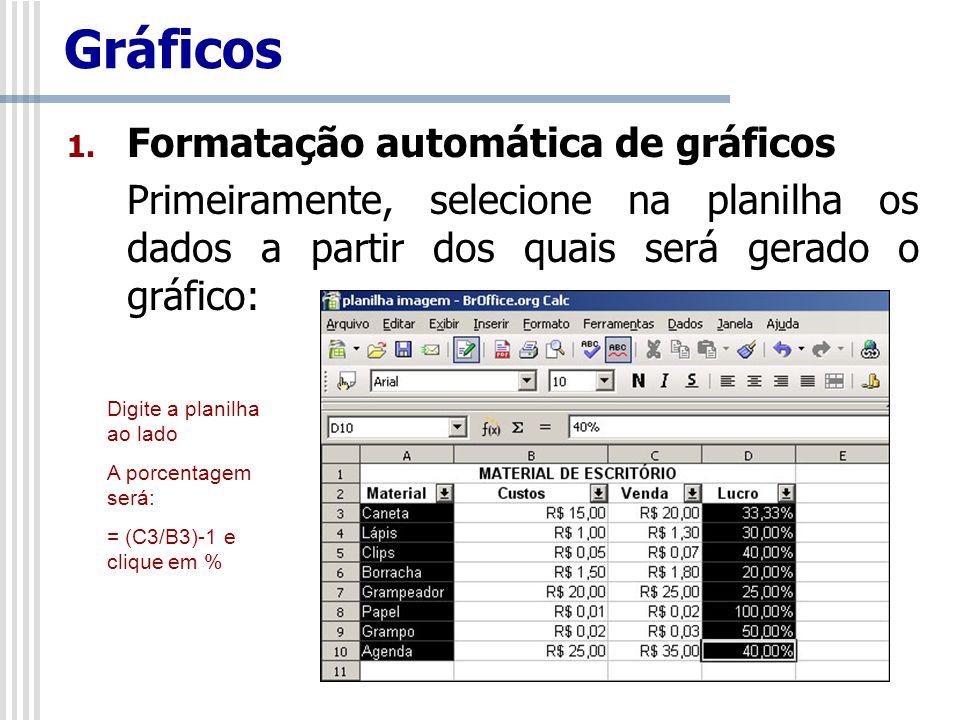 Gráficos Formatação automática de gráficos