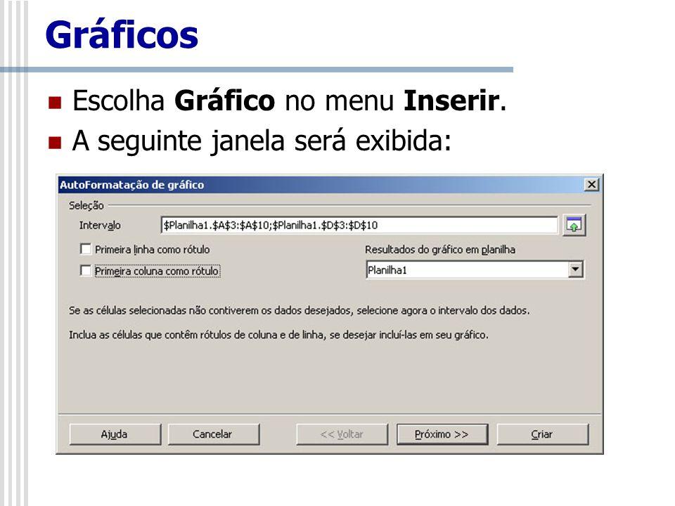 Gráficos Escolha Gráfico no menu Inserir.