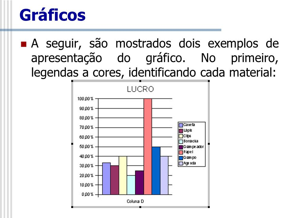 Gráficos A seguir, são mostrados dois exemplos de apresentação do gráfico.
