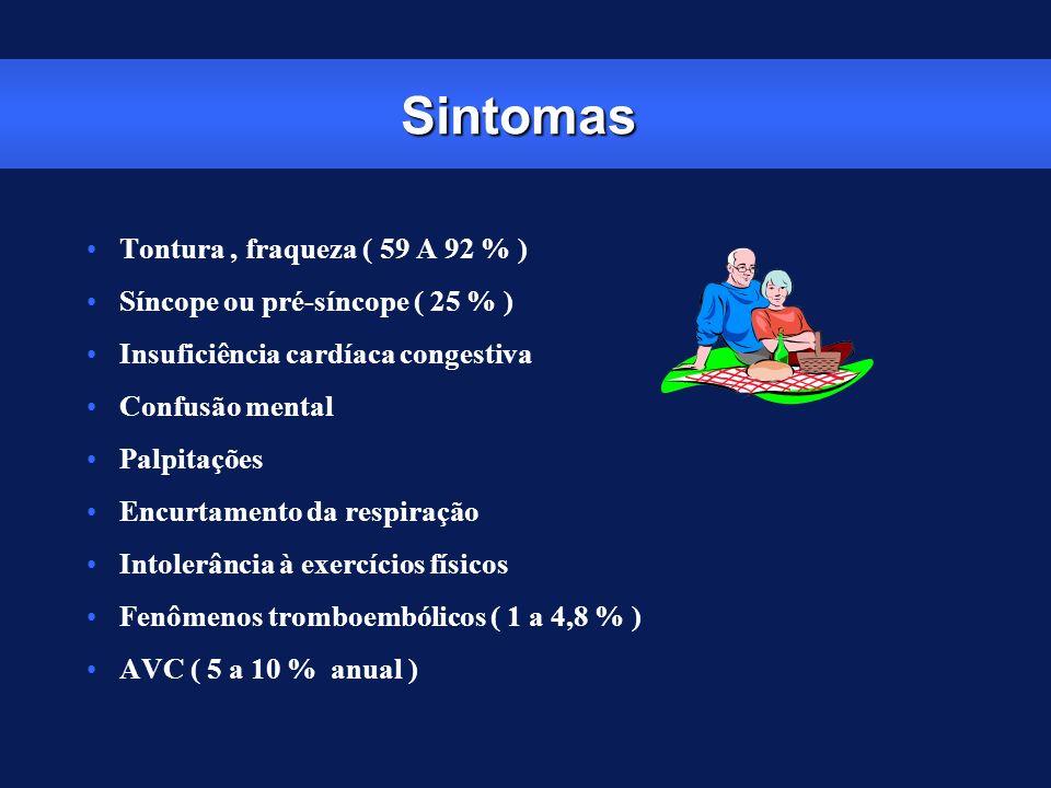 Sintomas Tontura , fraqueza ( 59 A 92 % )